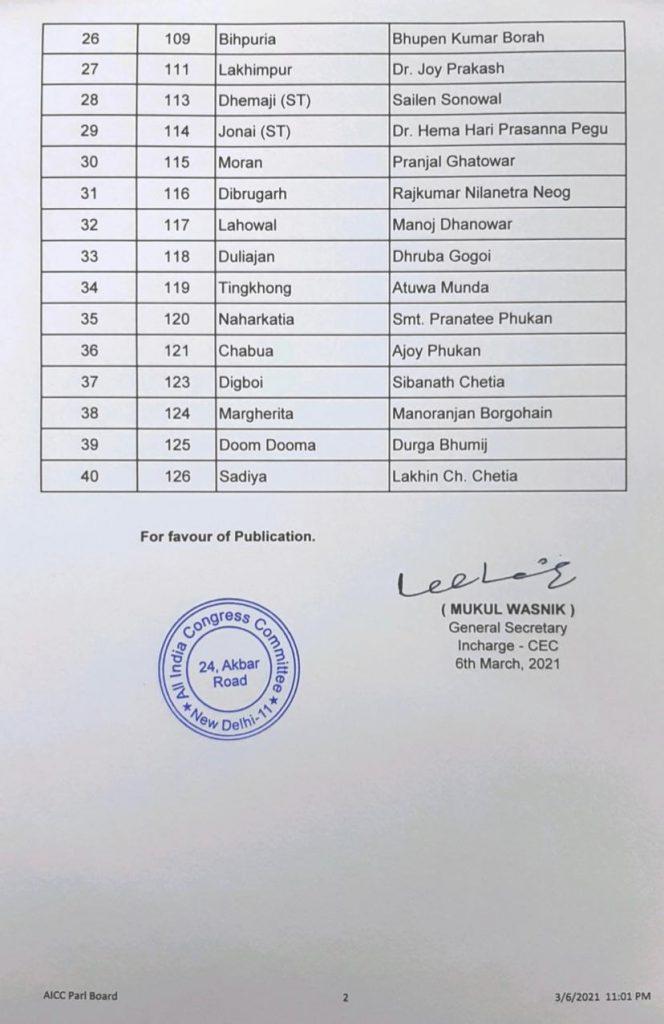 Assam Polls: Congress releases first list of 40 candidates